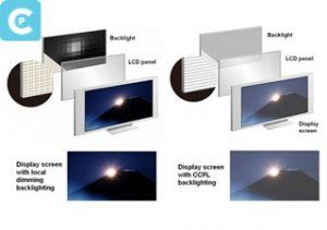 LCD vs LED 2