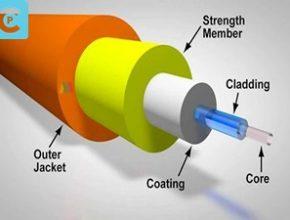 fiber optik 1